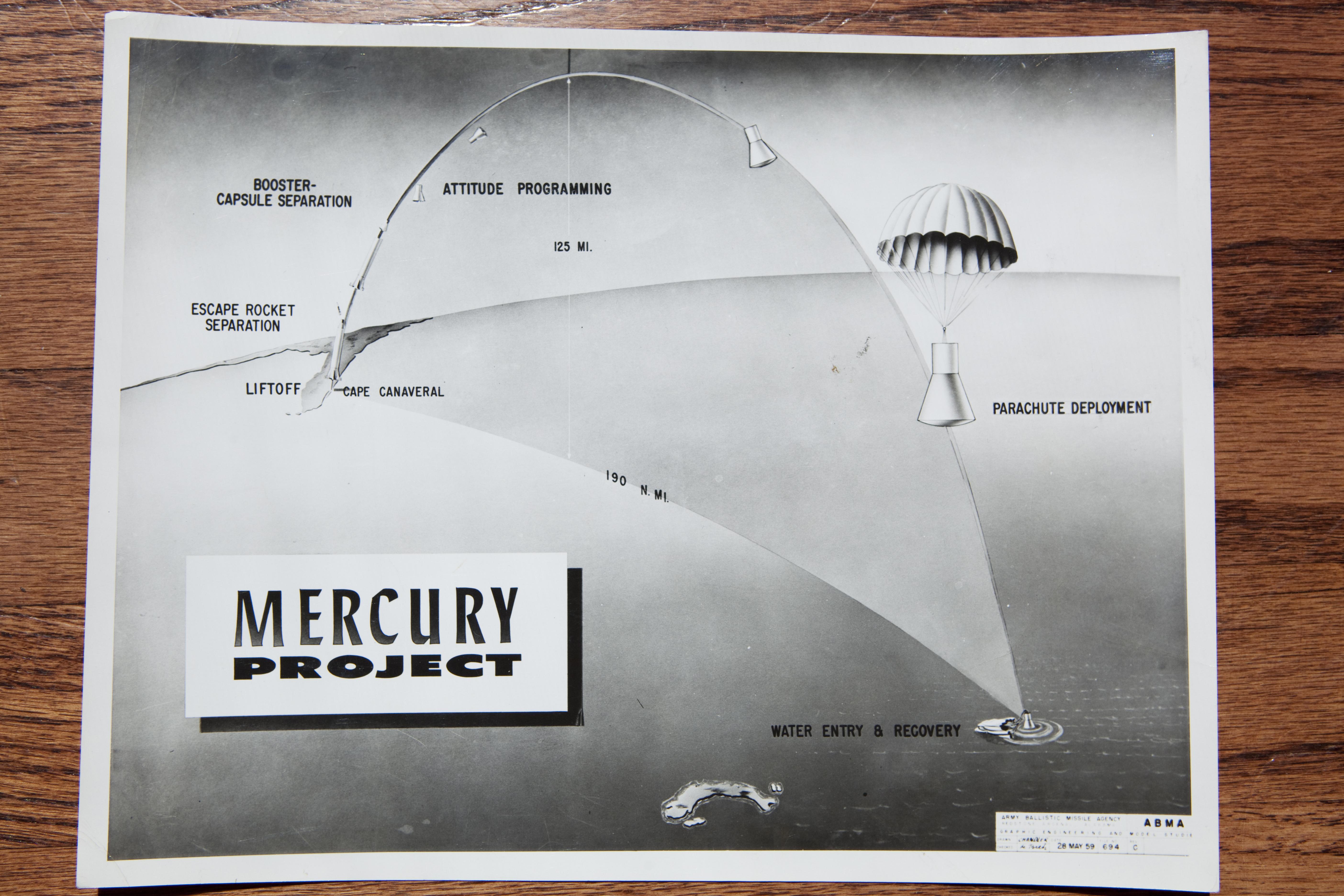 mercury-trajectory