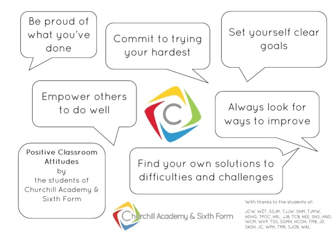 Term 3 and 4 Positive Classroom Attitudes