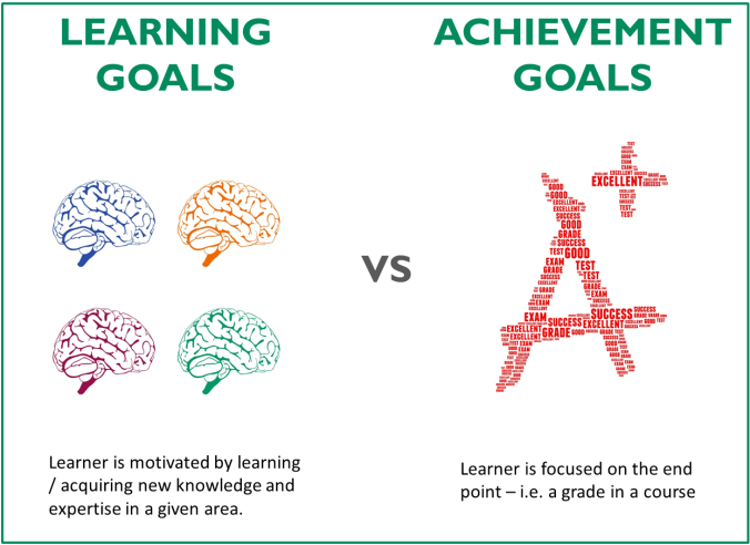 learning-goals-vs-achievement-goals